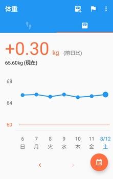 20170812体重.jpg