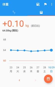 20171029体重.jpg