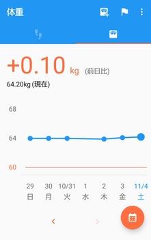 20171104体重.jpg