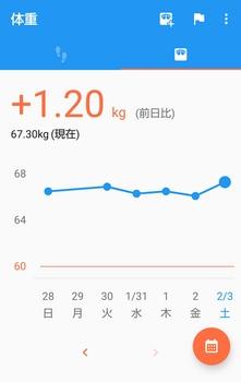 20180203体重.jpg