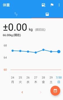 20170730体重.jpg