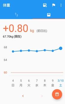 20180310体重.jpg