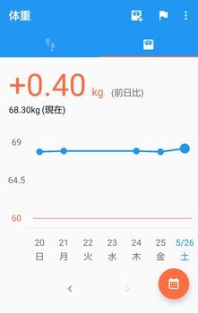20180526体重.jpg