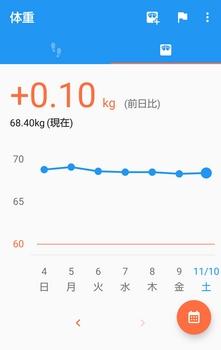 20181110体重.jpg