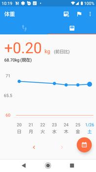 20190126体重.png