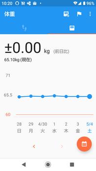20190504体重.png